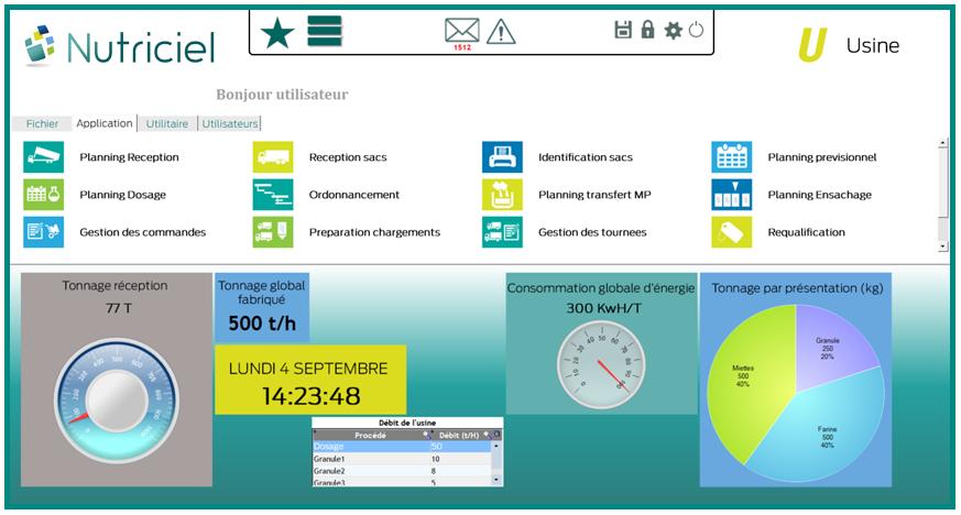 Nutriciel automatismo gestión de la producción MES Nutrición Animal